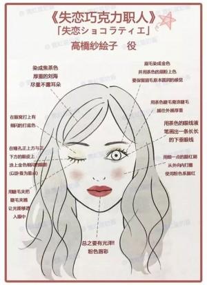 石原里美在电视剧里的美妆手绘图片